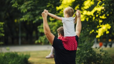 Photo of Jak powinny odbywać się kontakty dzieckiem?